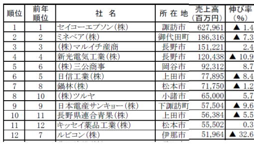 2013-06-teikoku