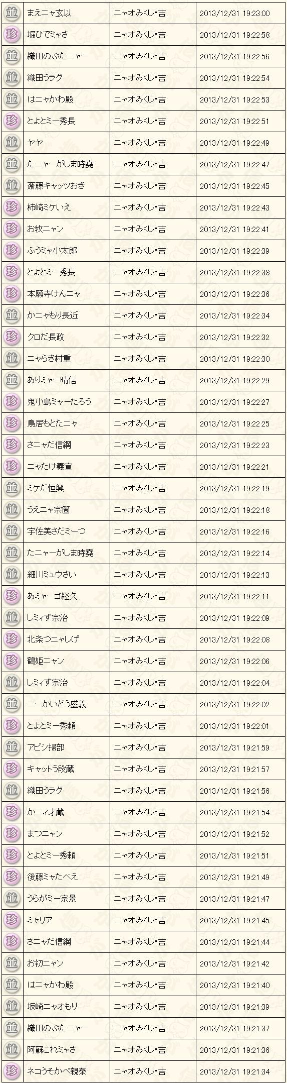 20131231192508dc2.png