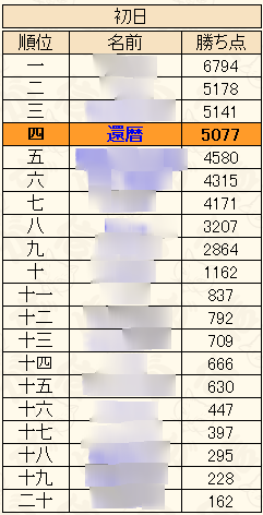 2014011005104643b.png