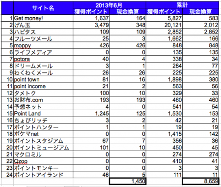 20130701132031778.png