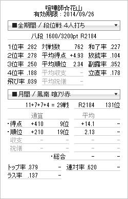tenhou_prof_20140108.png