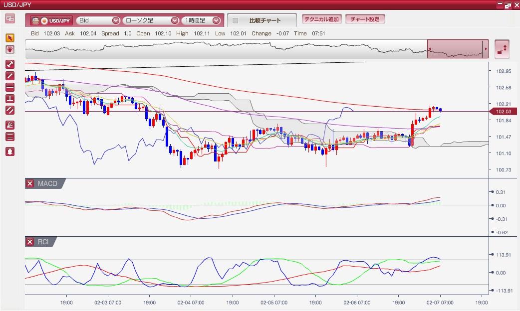 chart140207.jpg