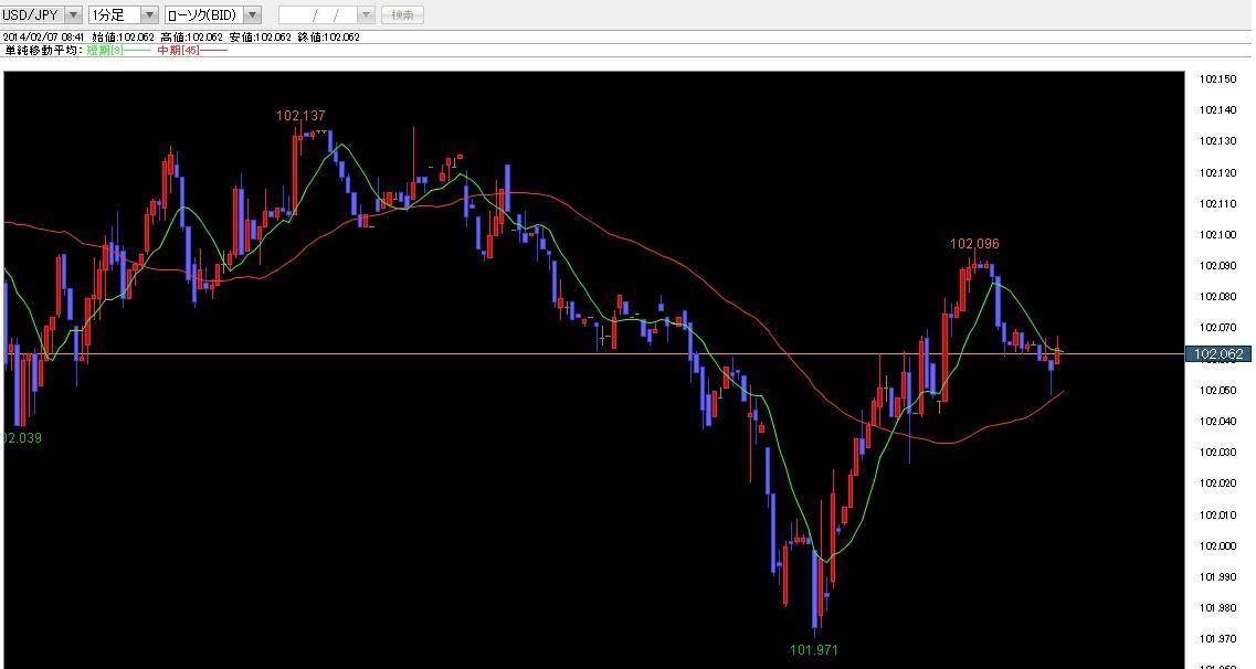 chart1402072.jpg