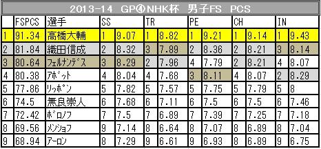 13-14-4-FS-PCS.jpg