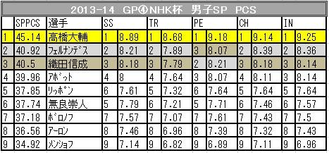 13-14-4-SP-PCS1.jpg