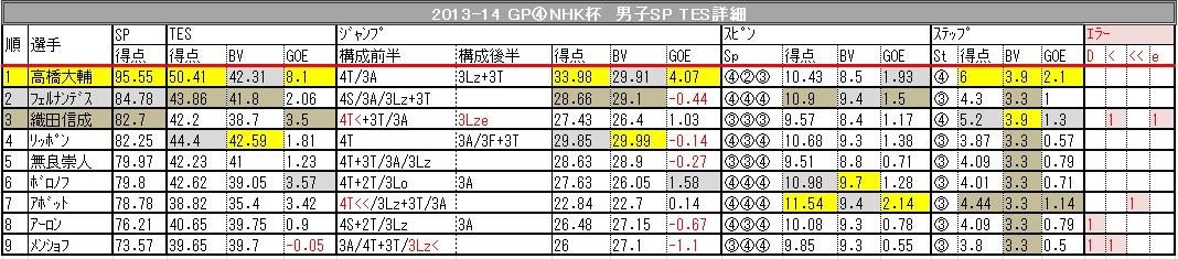13-14-4-SP-TES1.jpg
