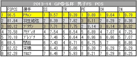 13-14-5-FS-PCS.jpg