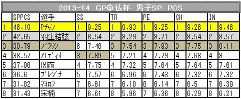 13-14-5-SP-PCS.jpg