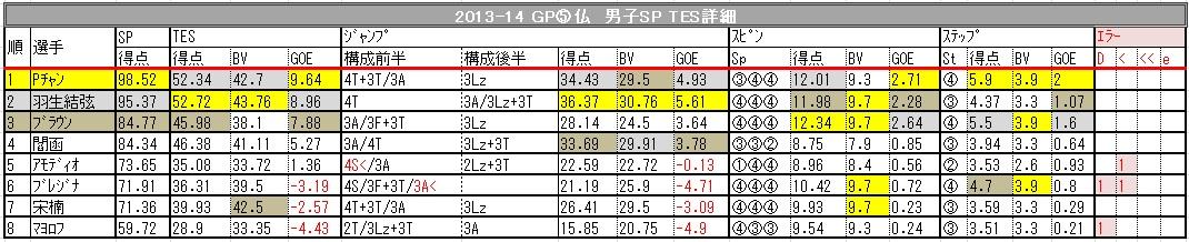 13-14-5-SP-TES.jpg