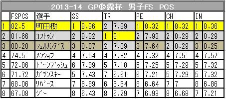 13-14-6-FS-PCS.jpg