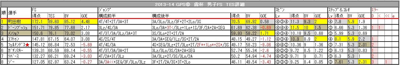 13-14-6-FS-TES.jpg
