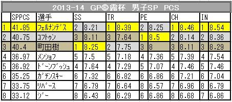13-14-6-SP-PCS.jpg
