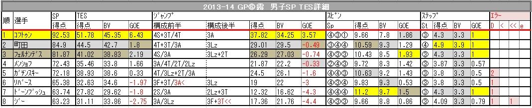 13-14-6-SP-TES.jpg