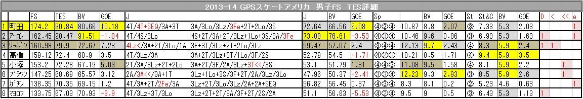 2012-13-FS-TES.jpg