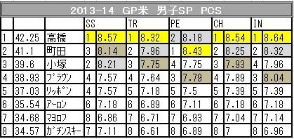 2013-10-20-PCS.jpg
