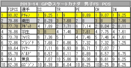 2013GP-C-FSPCS.jpg