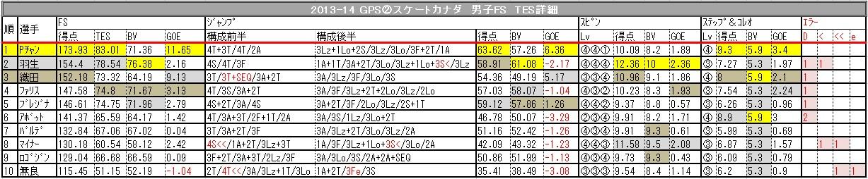 2013GP-C-FSTES.jpg