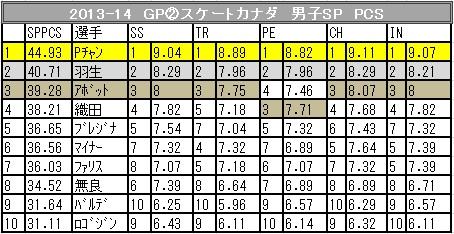 2013GP-C-SPPCS.jpg