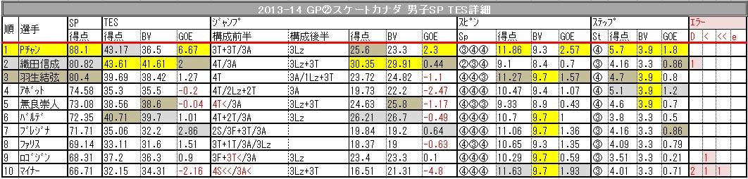 2013GP-C-SPTES.jpg