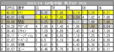 2013GP3-2.jpg