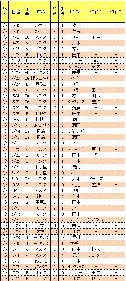20131227DATA2.jpg