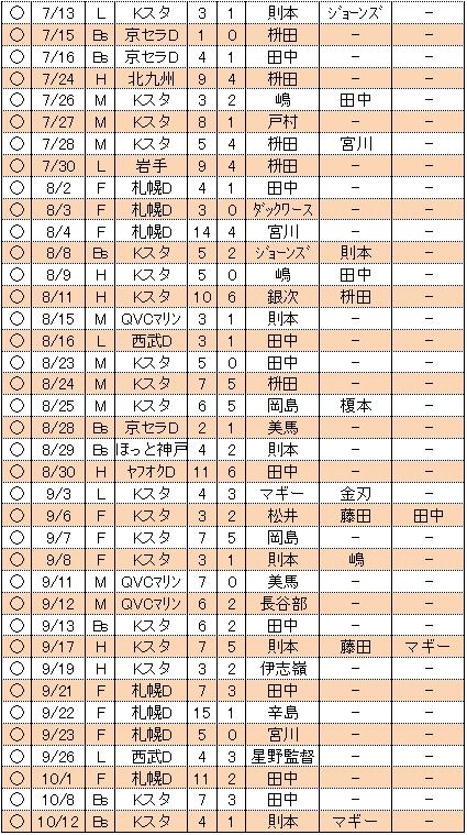 20131227DATA3.jpg