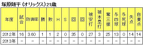 20131229DATA16.jpg
