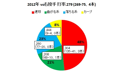 20140118DATA4.jpg