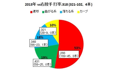 20140118DATA5.jpg
