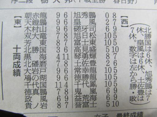 20130914・大相撲07-02