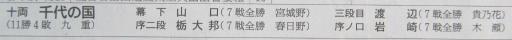 20130914・大相撲07-09