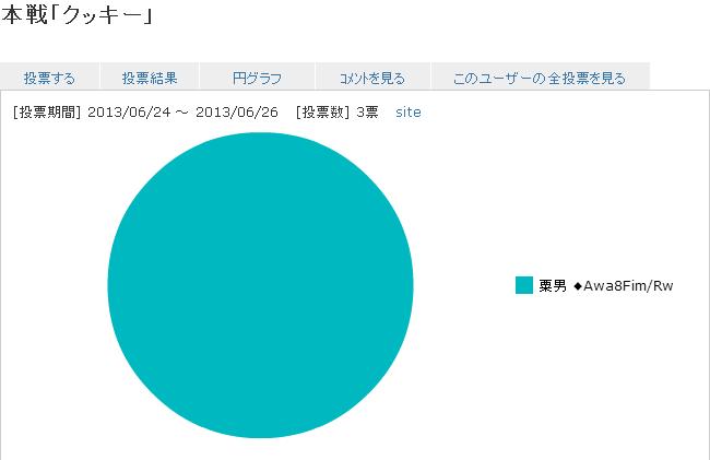 result_cookie.png
