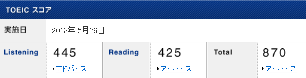 180th_TOEIC_score_s.png